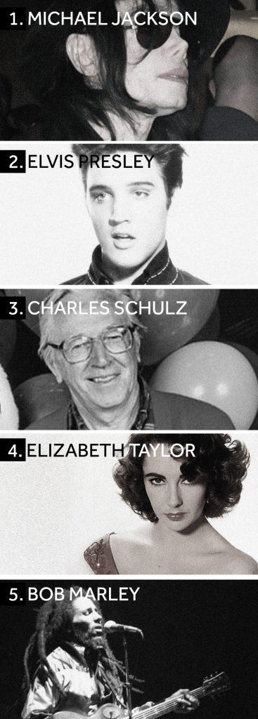 0-top5-celebs