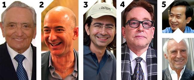 Top5 uitvinders