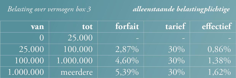 ff-box3-tabel