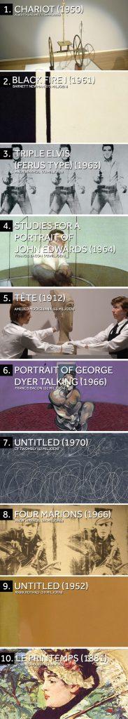top10-Duurstekunstwerken